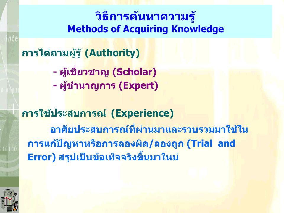 สังคมศาสตร์ (Social Sciences) ศาสตร์ที่ว่าด้วยเกี่ยวกับพฤติกรรมทางสังคมของมนุษย์ หรือปรากฏการณ์ทางสังคม ซึ่งจะมีการเกิดขึ้นและการ เปลี่ยนแปลงอยู่ตลอดเ