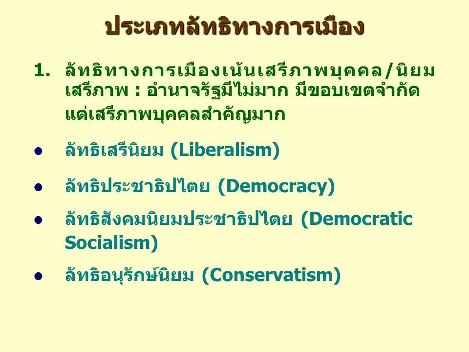 ประเภทลัทธิทางการเมือง 1.ลัทธิทางการเมืองเน้นเสรีภาพบุคคล/นิยม เสรีภาพ : อำนาจรัฐมีไม่มาก มีขอบเขตจำกัด แต่เสรีภาพบุคคลสำคัญมาก ลัทธิเสรีนิยม (Liberalism) ลัทธิประชาธิปไตย (Democracy) ลัทธิสังคมนิยมประชาธิปไตย (Democratic Socialism) ลัทธิอนุรักษ์นิยม (Conservatism)