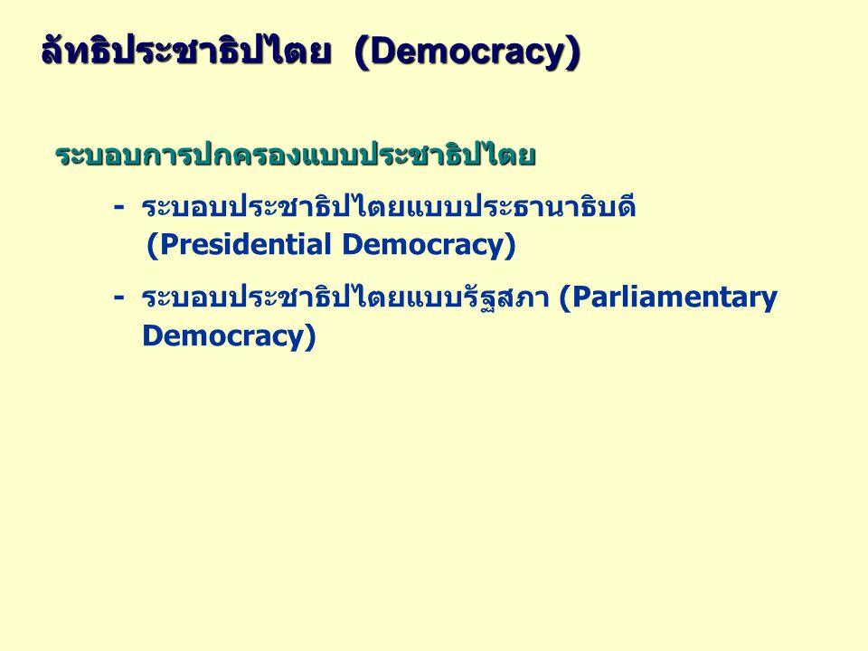 ระบอบการปกครองแบบประชาธิปไตย -ระบอบประชาธิปไตยแบบประธานาธิบดี (Presidential Democracy) -ระบอบประชาธิปไตยแบบรัฐสภา (Parliamentary Democracy) ลัทธิประชาธิปไตย ( Democracy )