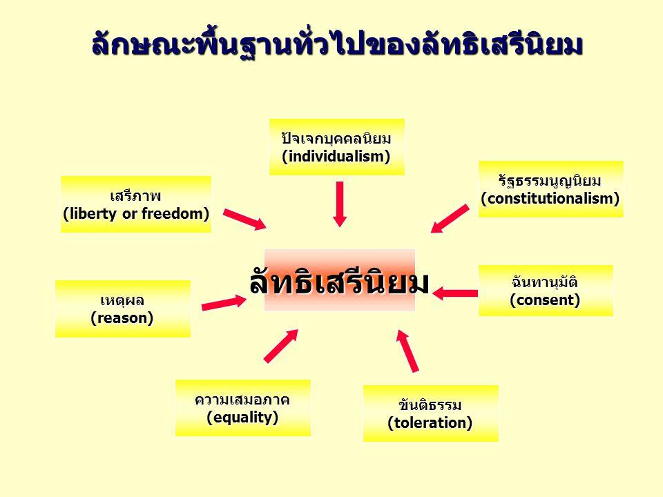 ลัทธิประชาธิปไตย ( Democracy ) ความเสมอภาค 4.