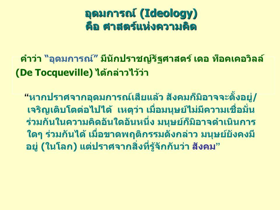 ความหมายเดิม : ศาสตร์แห่งความคิด Science of Ideas :อุดมการณ์เป็นรูปแบบแห่งความคิดบุคคลมี ความเชื่ออย่างแน่นแฟ้น :อุดมการณ์เป็นกลุ่มแห่งความคิด ซึ่งกำหนด ท่าที/ทัศนคติ (Attitudes) :อุดมการณ์เป็นลักษณะแห่งการนำไปปฏิบัติ ความหมายของอุดมการณ์
