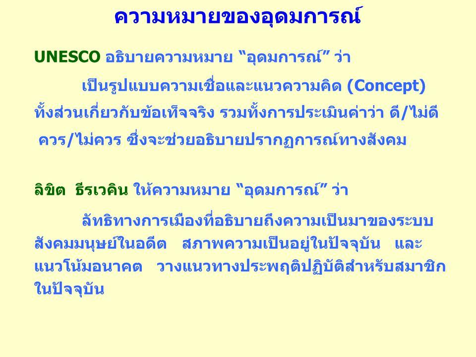 """UNESCO อธิบายความหมาย """"อุดมการณ์"""" ว่า เป็นรูปแบบความเชื่อและแนวความคิด (Concept) ทั้งส่วนเกี่ยวกับข้อเท็จจริง รวมทั้งการประเมินค่าว่า ดี/ไม่ดี ควร/ไม่"""