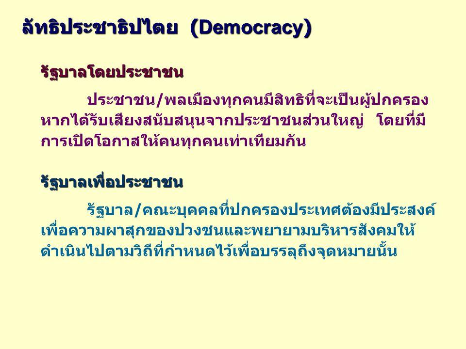 ลัทธิประชาธิปไตย ( Democracy ) รัฐบาลโดยประชาชน ประชาชน/พลเมืองทุกคนมีสิทธิที่จะเป็นผู้ปกครอง หากได้รับเสียงสนับสนุนจากประชาชนส่วนใหญ่ โดยที่มี การเปิดโอกาสให้คนทุกคนเท่าเทียมกัน รัฐบาลเพื่อประชาชน รัฐบาล/คณะบุคคลที่ปกครองประเทศต้องมีประสงค์ เพื่อความผาสุกของปวงชนและพยายามบริหารสังคมให้ ดำเนินไปตามวิถีที่กำหนดไว้เพื่อบรรลุถึงจุดหมายนั้น