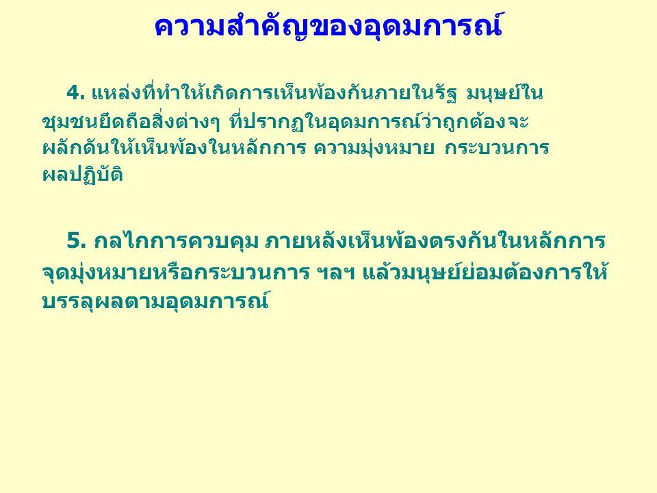 1)การนำอุดมการณ์มาใช้เพื่อปกครองและรวมกลุ่มคน เข้าด้วยกัน 2)การใช้อุดมการณ์เพื่อประโยชน์ชักจูงคนให้เสียสละ เพื่อเป้าหมายร่วม 3)การใช้อุดมการณ์เพื่อการขยายอำนาจของรัฐบาล ประโยชน์ของอุดมการณ์