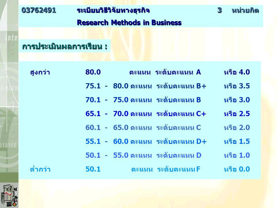 การประเมินผลการเรียน : สูงกว่า80.0 คะแนน ระดับคะแนนAหรือ 4.0 75.1 - 80.0 คะแนน ระดับคะแนนB+หรือ 3.5 70.1 - 75.0 คะแนน ระดับคะแนนBหรือ 3.0 65.1 - 70.0 คะแนน ระดับคะแนนC+หรือ 2.5 60.1 - 65.0 คะแนน ระดับคะแนนCหรือ 2.0 55.1 - 60.0 คะแนน ระดับคะแนนD+ หรือ 1.5 50.1 - 55.0 คะแนน ระดับคะแนนDหรือ 1.0 ต่ำกว่า50.1 คะแนน ระดับคะแนนFหรือ 0.0 03762491ระเบียบวิธีวิจัยทางธุรกิจ 3 หน่วยกิต Research Methods in Business Research Methods in Business