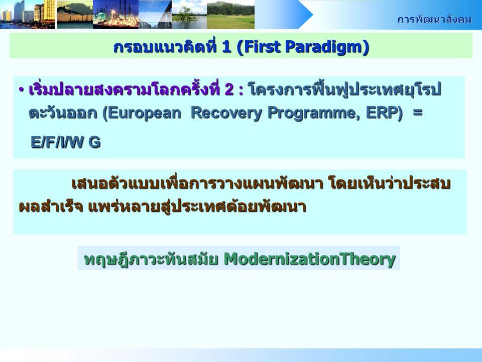 การพัฒนาสังคม เริ่มปลายสงครามโลกครั้งที่ 2 : โครงการฟื้นฟูประเทศยุโรป เริ่มปลายสงครามโลกครั้งที่ 2 : โครงการฟื้นฟูประเทศยุโรป ตะวันออก (European Recovery Programme, ERP) = E/F/I/W G E/F/I/W G เสนอตัวแบบเพื่อการวางแผนพัฒนา โดยเห็นว่าประสบ เสนอตัวแบบเพื่อการวางแผนพัฒนา โดยเห็นว่าประสบ ผลสำเร็จ แพร่หลายสู่ประเทศด้อยพัฒนา ทฤษฎีภาวะทันสมัย ModernizationTheory กรอบแนวคิดที่ 1 (First Paradigm)