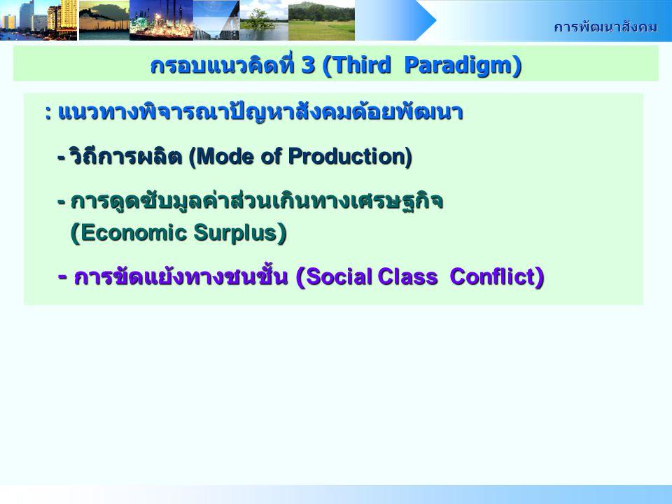 การพัฒนาสังคม : แนวทางพิจารณาปัญหาสังคมด้อยพัฒนา - วิถีการผลิต (Mode of Production) - วิถีการผลิต (Mode of Production) - การดูดซับมูลค่าส่วนเกินทางเศรษฐกิจ - การดูดซับมูลค่าส่วนเกินทางเศรษฐกิจ (Economic Surplus) (Economic Surplus) - การขัดแย้งทางชนชั้น (Social Class Conflict) - การขัดแย้งทางชนชั้น (Social Class Conflict) กรอบแนวคิดที่ 3 (Third Paradigm)