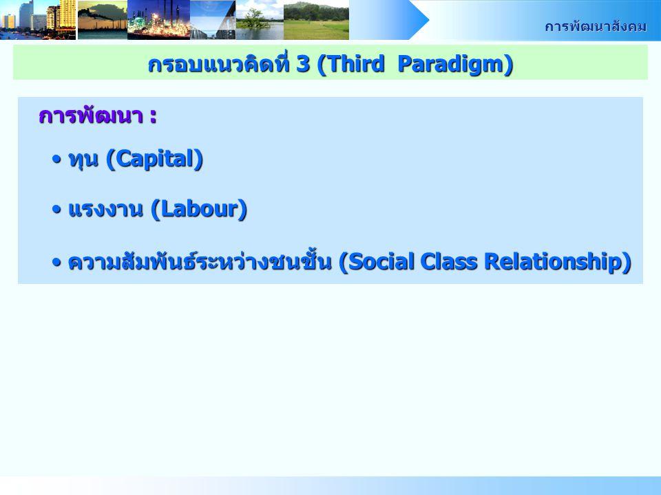 การพัฒนาสังคม การพัฒนา : ทุน (Capital) ทุน (Capital) แรงงาน (Labour) แรงงาน (Labour) ความสัมพันธ์ระหว่างชนชั้น (Social Class Relationship) ความสัมพันธ์ระหว่างชนชั้น (Social Class Relationship)
