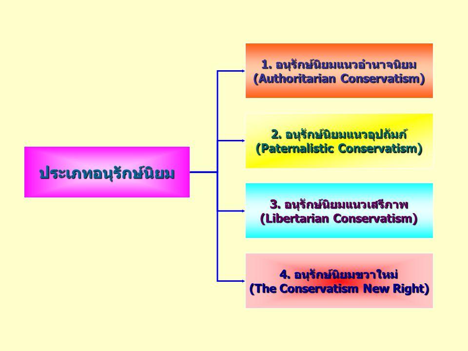 1.อนุรักษ์นิยมแนวอำนาจนิยม (Authoritarian Conservatism) 2.