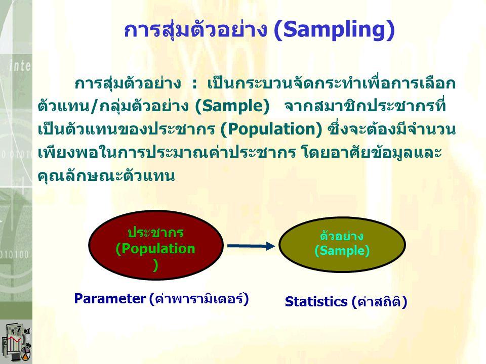 เกณฑ์การพิจารณาขนาดตัวอย่าง เมื่อ Sc = ความคลาดเคลื่อนมาตรฐาน S = ส่วนเบี่ยงเบนมาตรฐาน n = ขนาดของกลุ่มตัวอย่าง 5. ความประหยัดและสามารถเก็บรวบข้อมูล ข
