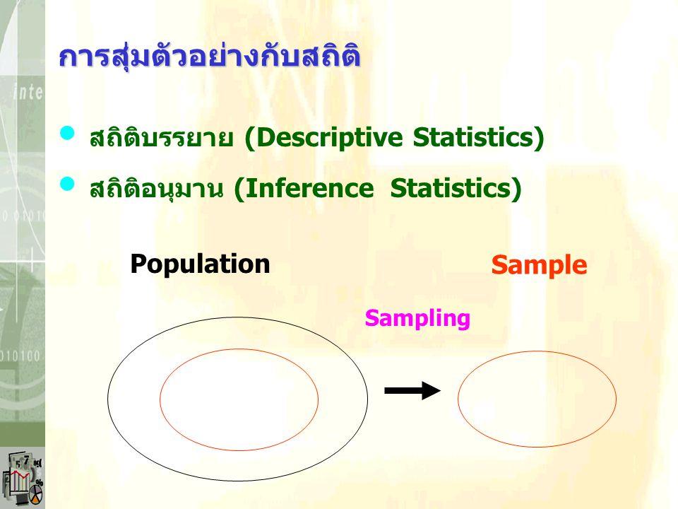 ค่า Statistics และค่าParameter ค่าเฉลี่ย (Mean) X  ค่าสัดส่วน (Proportion) p  ค่าความคลาด เคลื่อน s  ค่าความสัมพันธ์ r  ค่าอื่นๆ   ค่าการคำนวณค่