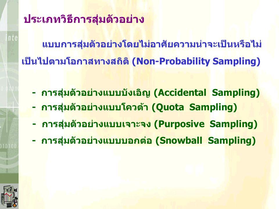 ประเภทวิธีการสุ่มตัวอย่าง 1. การสุ่มตัวอย่างโดยไม่อาศัยความน่าจะเป็นหรือ ไม่เป็นไปตามโอกาสทางสถิติ (Non-Probability Sampling) จะไม่คำนึงถึงความน่าจะเป
