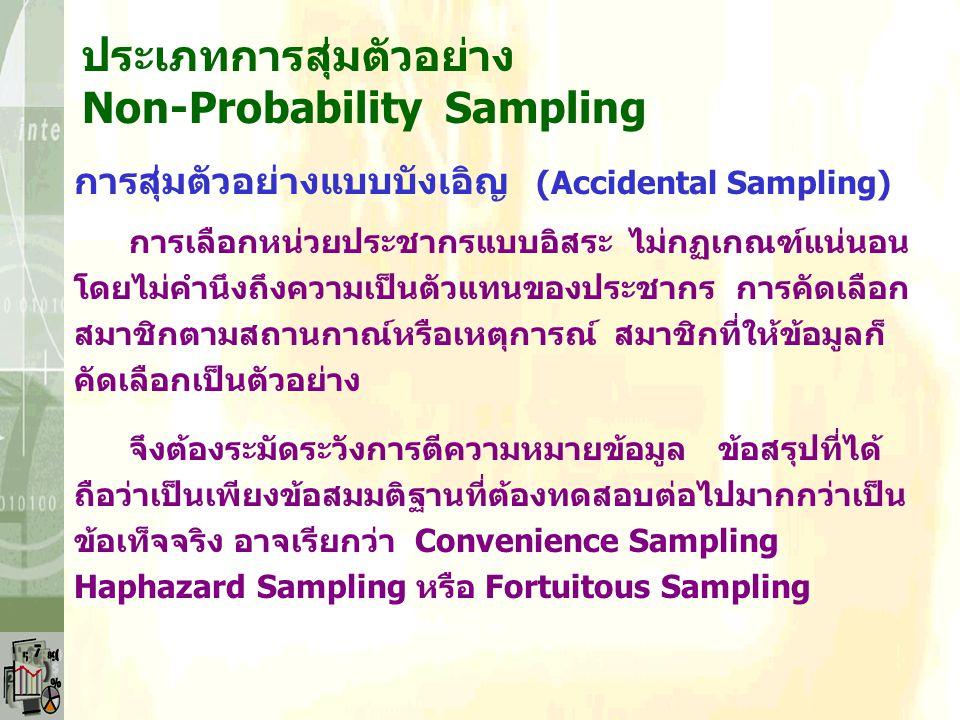 ประเภทวิธีการสุ่มตัวอย่าง แบบการสุ่มตัวอย่างโดยอาศัยความน่าจะเป็นหรือ เป็นไป ตามโอกาสทางสถิติ (Probability Sampling) - การสุ่มตัวอย่างแบบง่าย (Simple