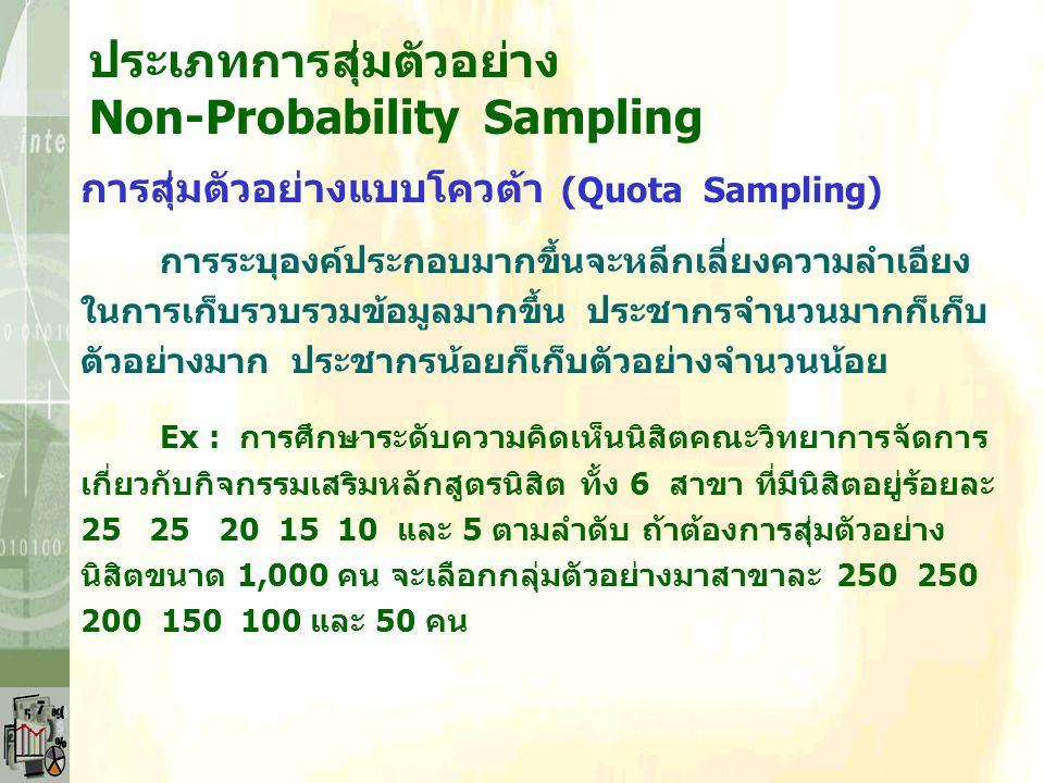 ประเภทการสุ่มตัวอย่าง Non-Probability Sampling การสุ่มตัวอย่างแบบโควต้า (Quota Sampling) การเลือกหน่วยประชากรจะนำเอาสัดส่วนองค์ประกอบ ประชากรมาพิจารณา