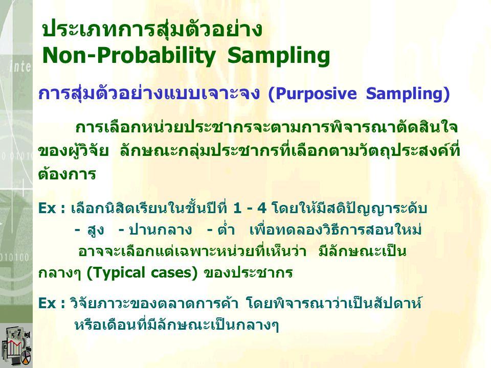 ประเภทการสุ่มตัวอย่าง Non-Probability Sampling การสุ่มตัวอย่างแบบโควต้า (Quota Sampling) การระบุองค์ประกอบมากขึ้นจะหลีกเลี่ยงความลำเอียง ในการเก็บรวบร