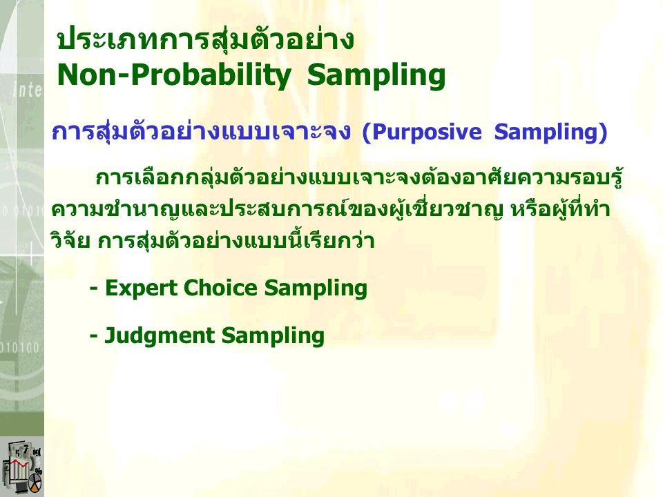 ประเภทการสุ่มตัวอย่าง Non-Probability Sampling การสุ่มตัวอย่างแบบเจาะจง (Purposive Sampling) การเลือกหน่วยประชากรจะตามการพิจารณาตัดสินใจ ของผู้วิจัย ล