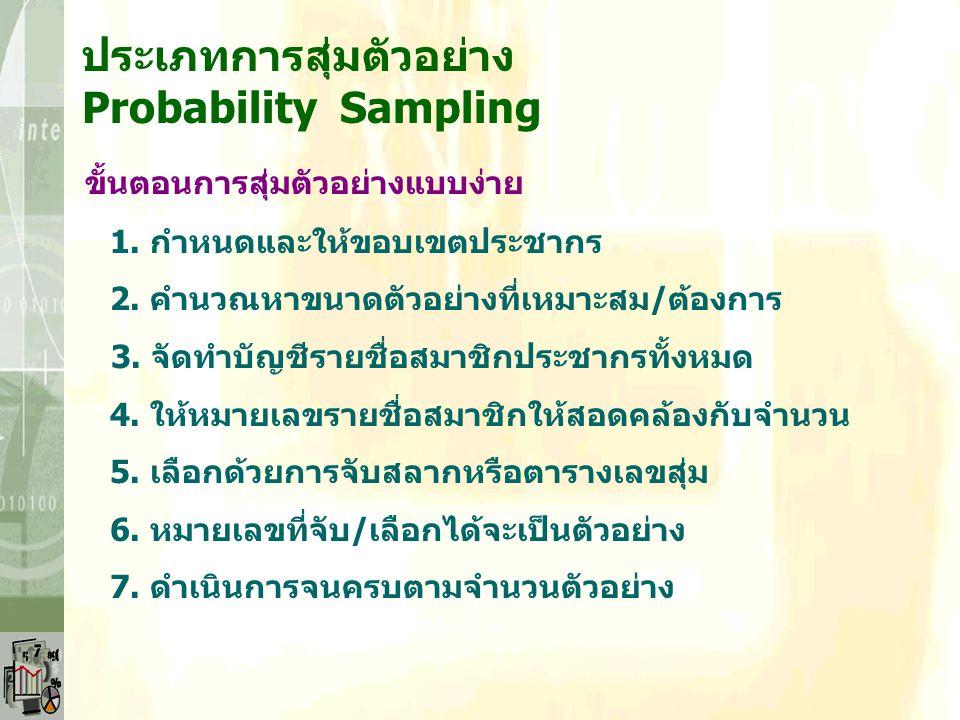 ประเภทการสุ่มตัวอย่าง Probability Sampling ประเภทการสุ่มตัวอย่าง 1.การสุ่มแบบไม่ทดแทน (Sampling without replacement) การสุ่มตัวอย่างโดยไม่เปิดโอกาสให้