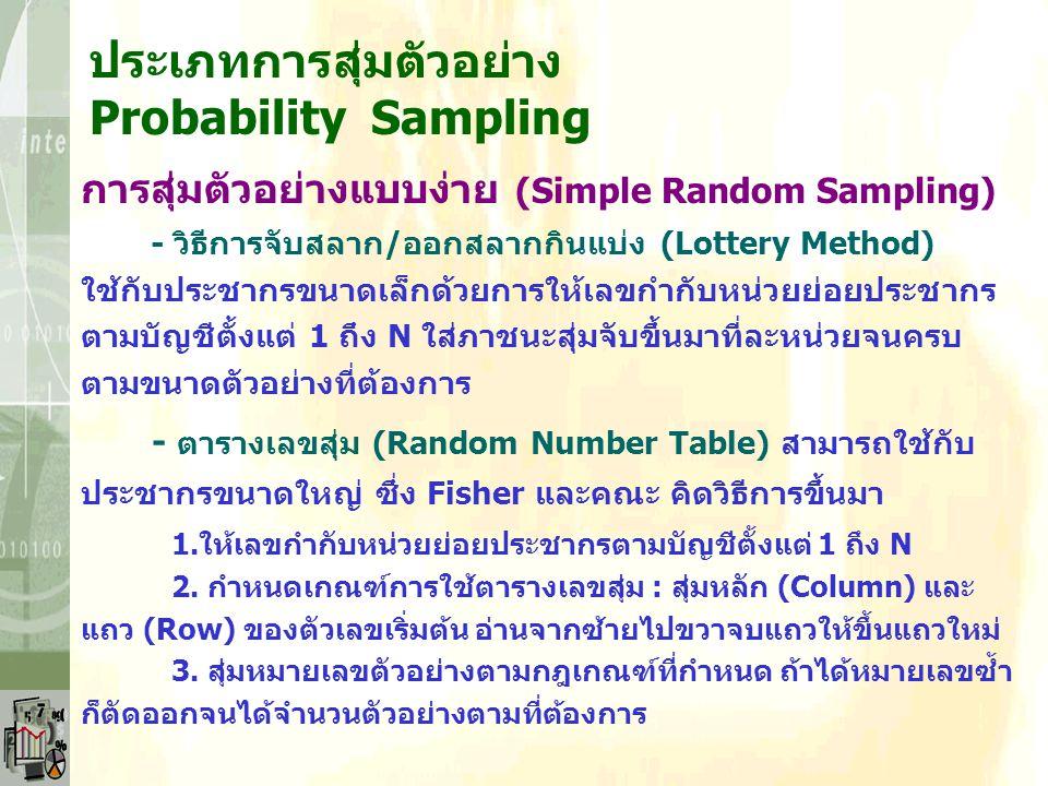 ประเภทการสุ่มตัวอย่าง Probability Sampling ขั้นตอนการสุ่มตัวอย่างแบบง่าย 1. กำหนดและให้ขอบเขตประชากร 2. คำนวณหาขนาดตัวอย่างที่เหมาะสม/ต้องการ 3. จัดทำ