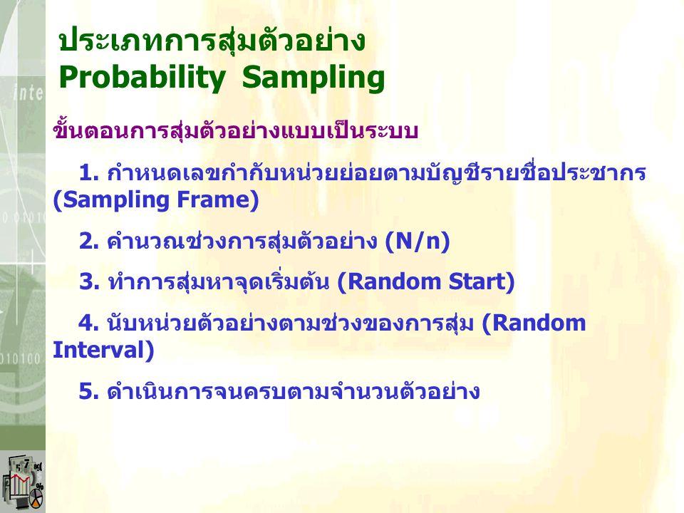 ประเภทการสุ่มตัวอย่าง Probability Sampling การสุ่มตัวอย่างแบบเป็นระบบ (Systematic Random Sampling) การสุ่มตัวอย่างหน่วยย่อยประชากรที่มีลักษณะใกล้เคียง