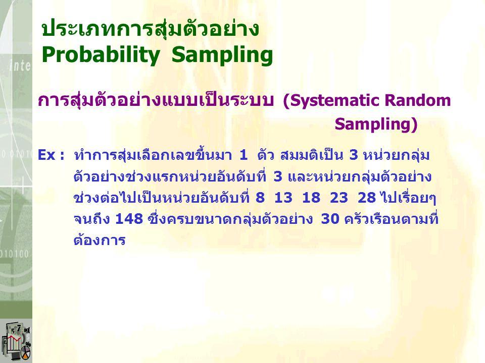 ประเภทการสุ่มตัวอย่าง Probability Sampling ขั้นตอนการสุ่มตัวอย่างแบบเป็นระบบ 1. กำหนดเลขกำกับหน่วยย่อยตามบัญชีรายชื่อประชากร (Sampling Frame) 2. คำนวณ