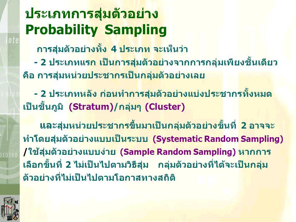 ประเภทการสุ่มตัวอย่าง Probability Sampling การสุ่มตัวอย่างแบบกลุ่ม (Cluster Sampling) การสุ่มตัวอย่างแบบกลุ่ม (Cluster Sampling) หรือ การสุ่ม ตัวอย่าง