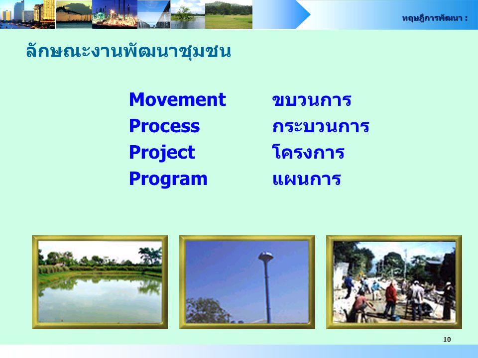 ทฤษฎีการพัฒนา : 10 Movementขบวนการ Processกระบวนการ Project โครงการ Programแผนการ ลักษณะงานพัฒนาชุมชน
