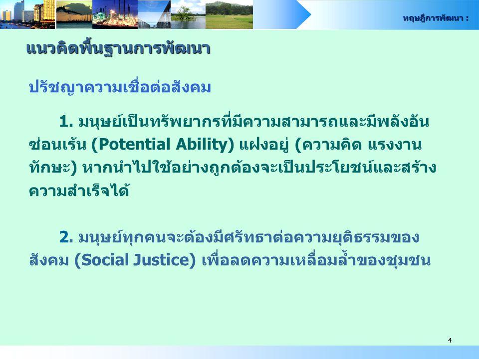 ทฤษฎีการพัฒนา : 4 ปรัชญาความเชื่อต่อสังคม 1.