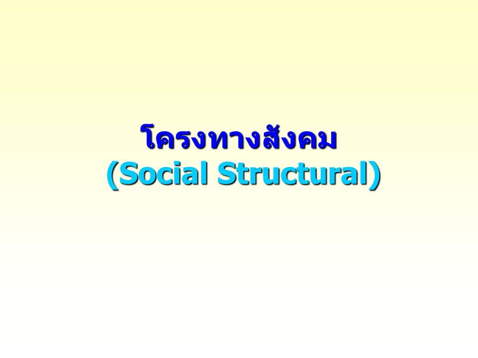 ความหมายโครงสร้างทางสังคม Charonโครงสร้างเป็นรูปแบบหนึ่งในการจัดระเบียบทางสังคม (Social Organization) Wallace and Wallace โครงสร้างสังคมเป็นรูปแบบของพฤติกรรมทางสังคมที่ คงทน ซึ่งรวมถึงสถานภาพ (Status) บทบาท (Role) บรรทัดฐานทางสังคมและสถาบัน (Institution) ซึ่งรวมกัน ทำให้เกิดความสัมพันธ์ที่มั่นคงภายในสังคม