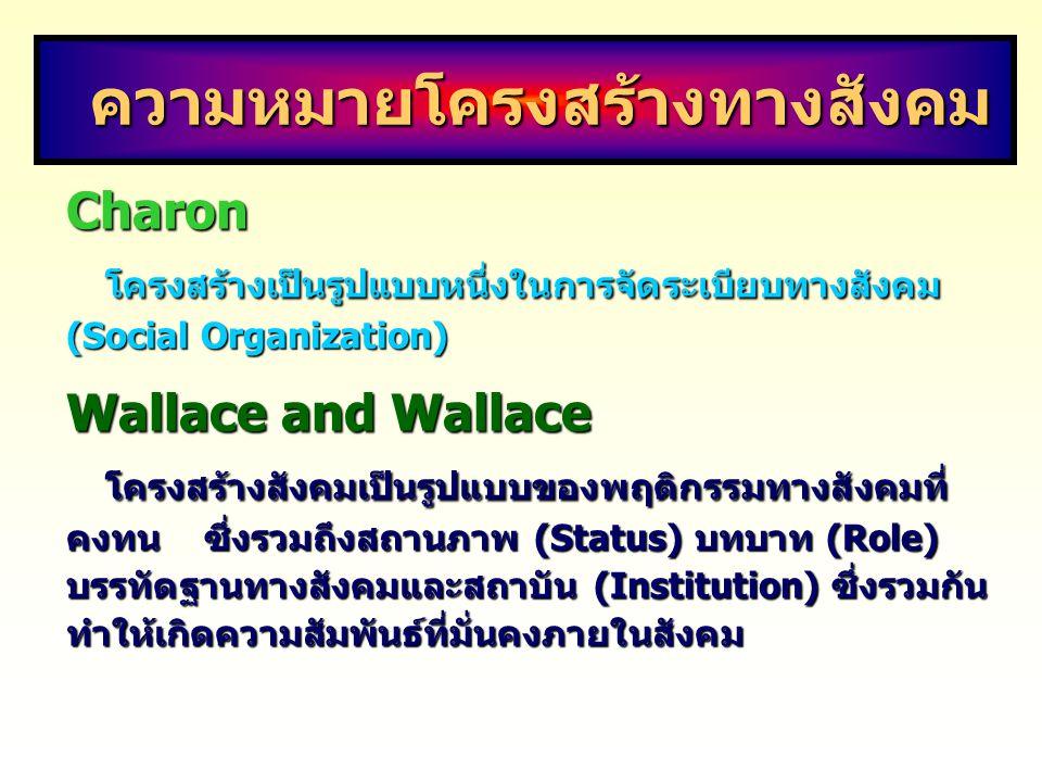 ความหมายโครงสร้างทางสังคม Charonโครงสร้างเป็นรูปแบบหนึ่งในการจัดระเบียบทางสังคม (Social Organization) Wallace and Wallace โครงสร้างสังคมเป็นรูปแบบของพ