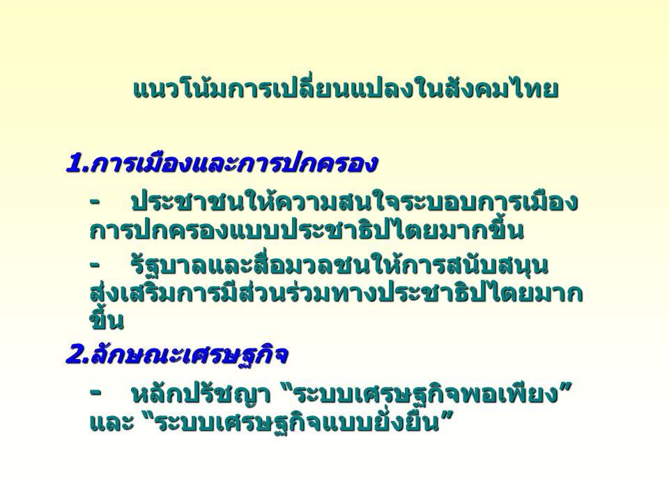 แนวโน้มการเปลี่ยนแปลงในสังคมไทย 1.การเมืองและการปกครอง -ประชาชนให้ความสนใจระบอบการเมือง การปกครองแบบประชาธิปไตยมากขึ้น -รัฐบาลและสื่อมวลชนให้การสนับสน