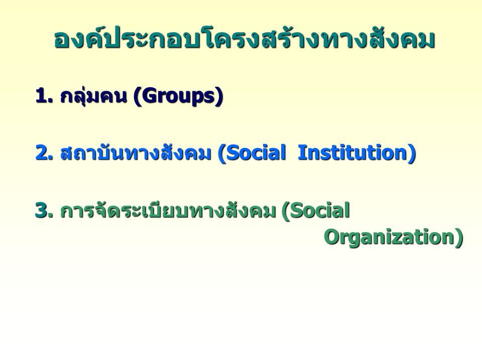 องค์ประกอบโครงสร้างทางสังคม 1. กลุ่มคน (Groups) 2. สถาบันทางสังคม (Social Institution) 3. การจัดระเบียบทางสังคม (Social Organization)