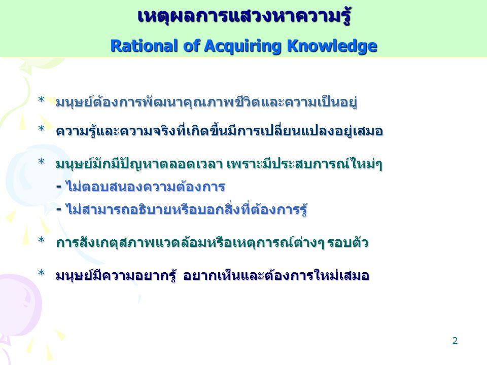1 โดย เติมศักดิ์ สุขวิบูลย์ คณะวิทยาการจัดการ มหาวิทยาลัยเกษตรศาสตร์ 1-2 : 8 พ.ย. 53 Research and Knowledge