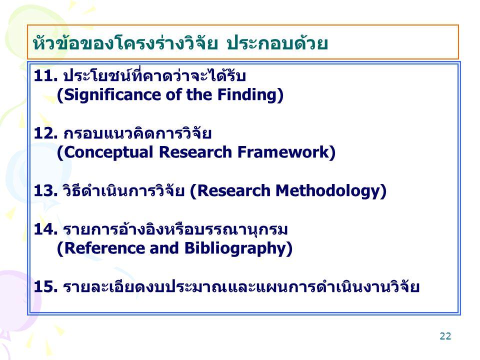 21 หัวข้อของโครงร่างวิจัย ประกอบด้วย 6. สมมติฐานการวิจัย (Research Hypothesis) 7. ขอบเขตการวิจัย (Scope of the study) 8. ข้อจำกัดของการวิจัย (Limitati