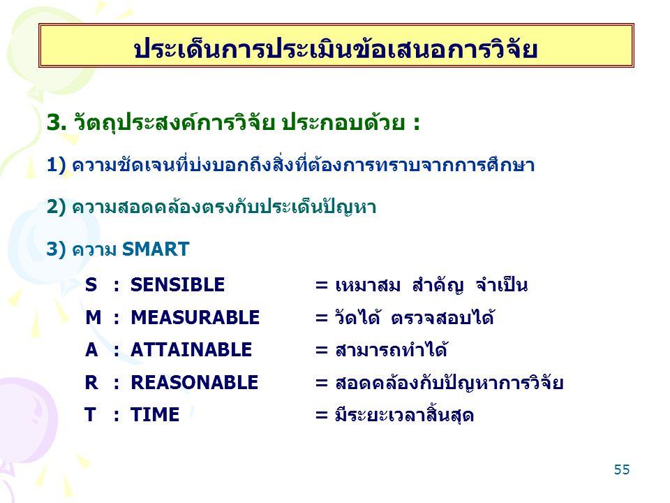 54 ประเด็นการประเมินข้อเสนอการวิจัย 2. ความสำคัญและที่มาของปัญหาการวิจัย ประกอบด้วย : 1) นำเสนอชี้ประเด็นปัญหาได้อย่างชัดเจน 2) ความสอดคล้องกับชื่อหัว