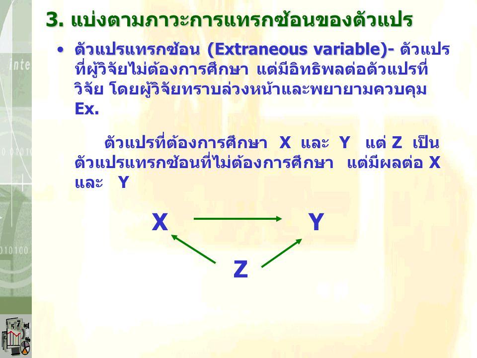 ตัวแปรจัดกระทำได้ (active variable) -ตัวแปรจัดกระทำได้ (active variable) - ตัวแปรที่ ผู้วิจัยสามารถจัดกระทำได้ Ex. วิธีการสอนวิจัย ตัวแปรจัดกระทำไม่ได