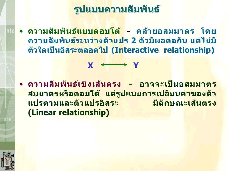 รูปแบบความสัมพันธ์ ความสัมพันธ์อสมมาตรความสัมพันธ์อสมมาตร - ความสัมพันธ์ระหว่างตัวแปร 2 ตัวที่มีทิศทางไปในทางเดียวกันเท่านั้น (Asymmetrical relationship) XYXY ความสัมพันธ์สมมาตร - ความสัมพันธ์ระหว่างตัวแปร 2 ตัวที่ ผู้วิจัยไม่สามารถระบุได้ชัดเจนว่า ตัวแปรใดเป็น ตัวแปรอิสระและตัวแปรตามทราบแต่ว่าทั้ง 2 ตัวแปรมี ความสัมพันธ์กัน (Symmetrical relationship) XYXY