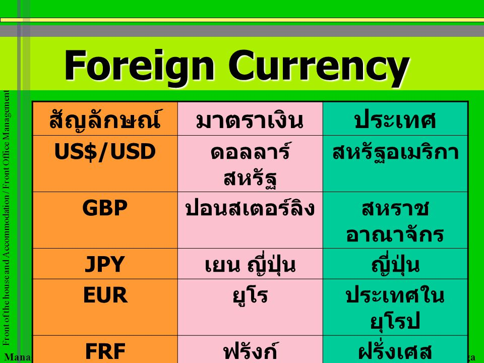 Front of the house and Accommodation / Front Office Management Foreign Currency Management Sciences Faculty Kasetsart University Auntiga Phung-nga สัญ