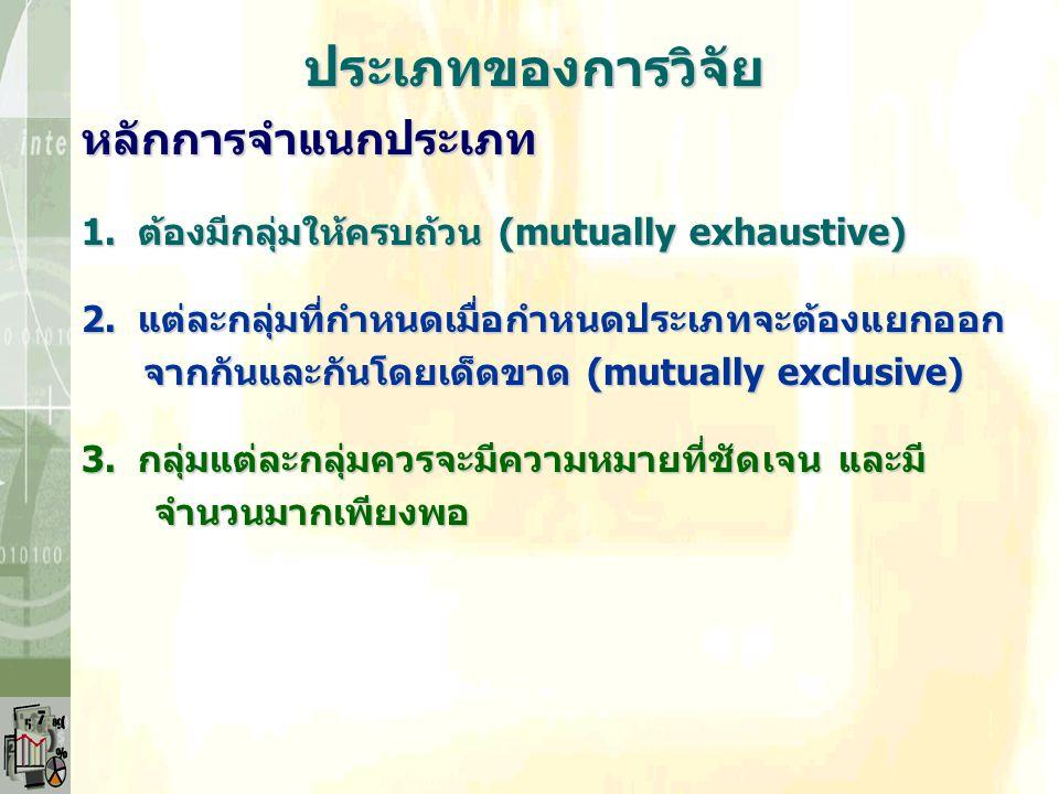 """นราศรี ไววนิชกุล และชูศักดิ์ อุดมศรี (2542) ได้ให้ ความหมาย """"การวิจัยธุรกิจ"""" หมายถึง การศึกษาค้นคว้าถึงความจริงเกี่ยวกับธุรกิจด้วยวิธีการ ที่มีหลักเกณ"""