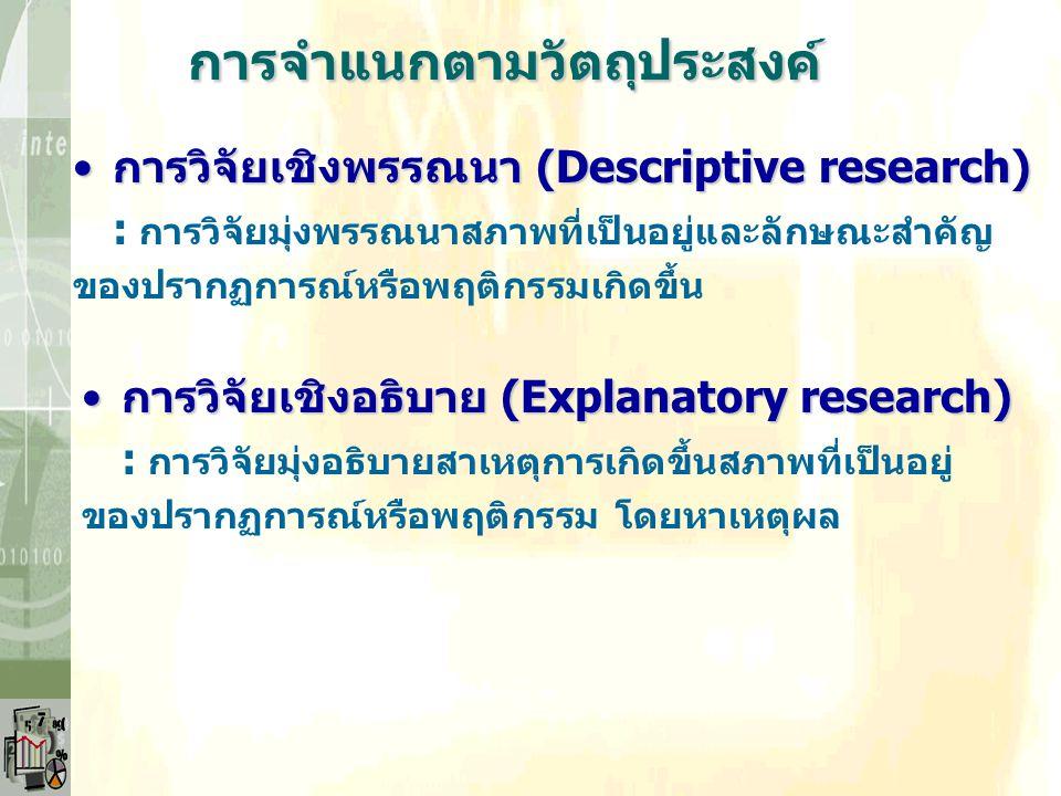 การจำแนกตามเหตุผลของการวิจัย การวิจัยพื้นฐาน (Basic research)การวิจัยพื้นฐาน (Basic research) : การวิจัยแสวงหาความรู้และความเข้าใจประเด็นเรื่อง ต่างๆ