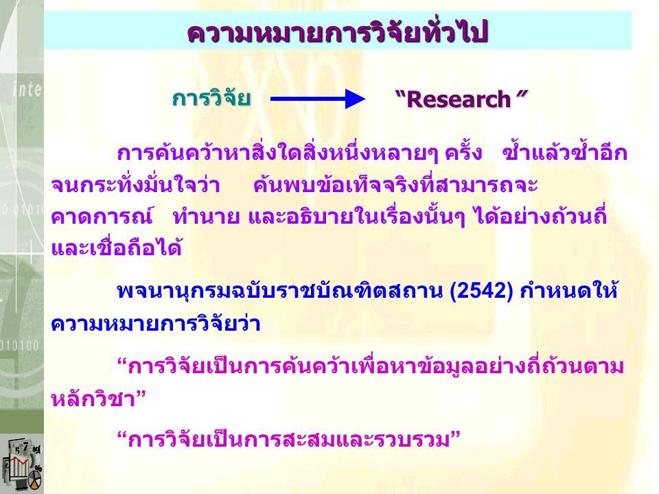 ระเบียบวิธีวิจัย RESEARCH METHODOLOGY : ความหมาย และประเภทการวิจัย : ประเด็นและหัวข้อการวิจัย : ความหมาย และประเภทการวิจัย : ประเด็นและหัวข้อการวิจัย