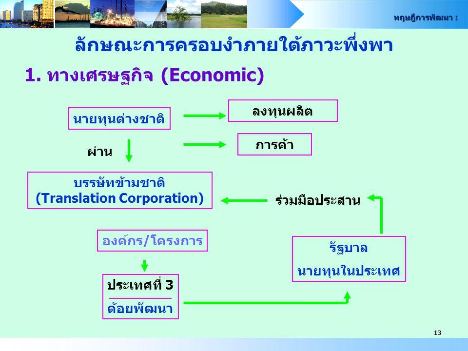 ทฤษฎีการพัฒนา : 13 ลักษณะการครอบงำภายใต้ภาวะพึ่งพา 1. ทางเศรษฐกิจ (Economic) นายทุนต่างชาติ ลงทุนผลิต การค้า ผ่าน บรรษัทข้ามชาติ (Translation Corporat