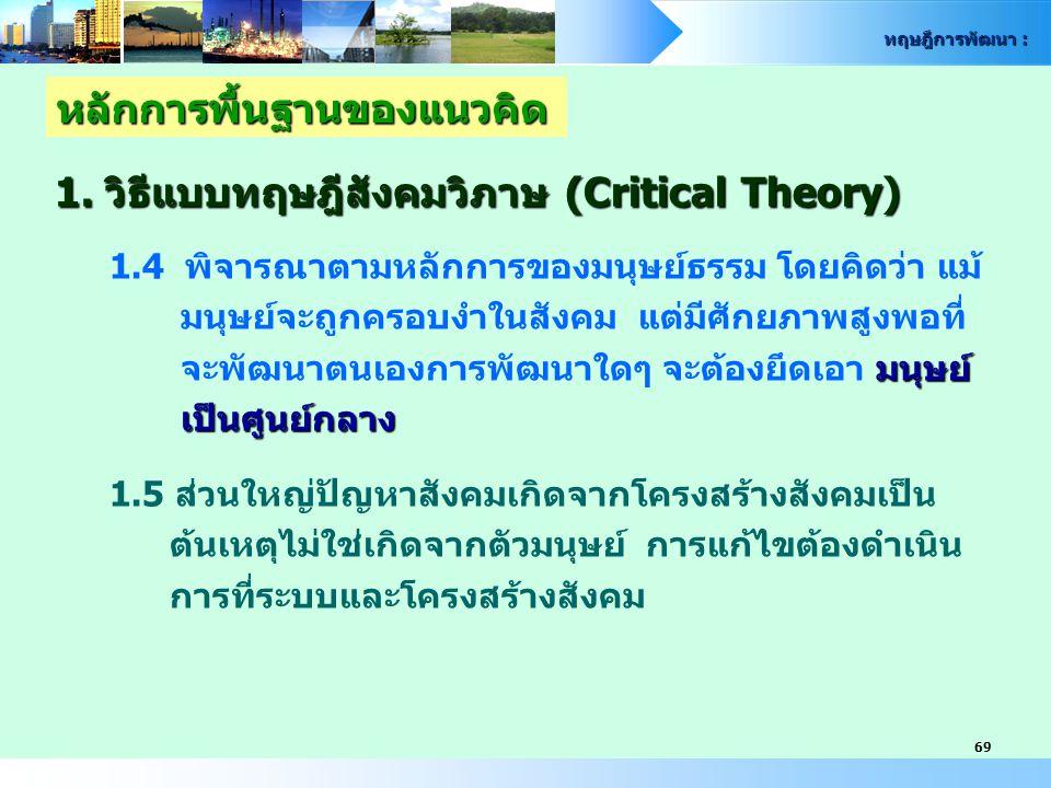 ทฤษฎีการพัฒนา : 69 หลักการพื้นฐานของแนวคิด 1. วิธีแบบทฤษฎีสังคมวิภาษ (Critical Theory) 1.4 พิจารณาตามหลักการของมนุษย์ธรรม โดยคิดว่า แม้ มนุษย์จะถูกครอ