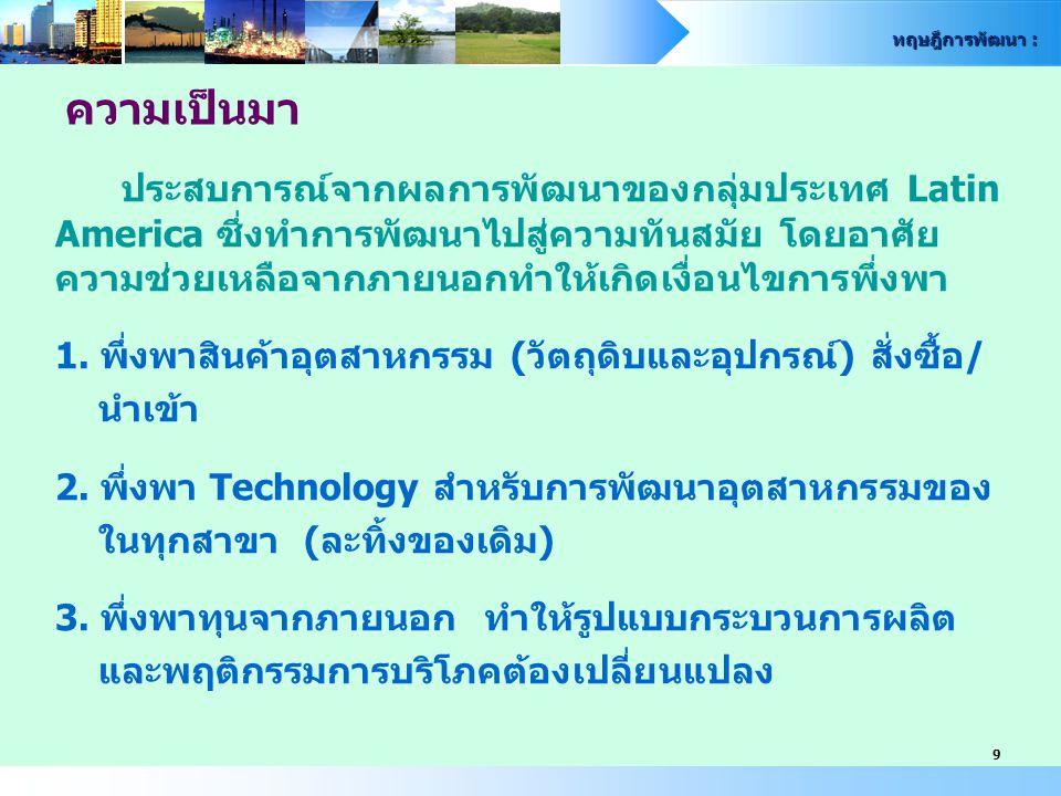 ทฤษฎีการพัฒนา : 80 Modernization Theory (1950-1960) Dependency Theory (1970-1980) Industrialization Agricultural Development Urbanization Rural Development Market Oriented Basic need GNP.