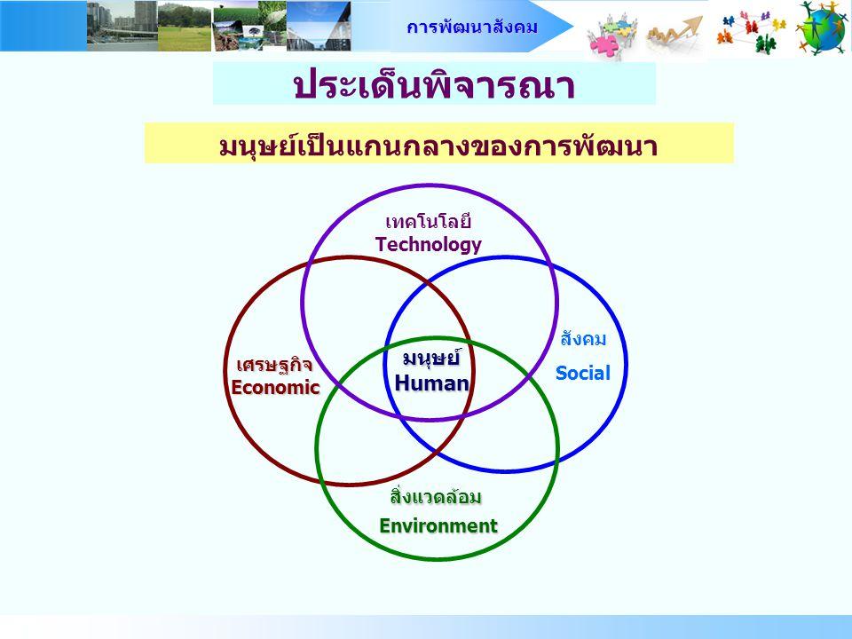 การพัฒนาสังคม 14 คุณภาพชีวิตทางจิตวิญญาณ : ระดับความเป็นอยู่ประชาชนที่มีความสุขจากการมีจิตใจสูง รู้จัก เสียสละเข้าถึงความจริงทั้งหมด โดยลด ละเลิกความเห็นแก่ตัว มุ่งถึง ความดีสูงสุด/ภาวะคุณภาพชีวิตทางจิตวิญญาณ ซึ่งเป็นมิติทาง คุณค่าที่สูงสุดเหนือไปจากโลกหรือทางวัตถุ การมีศรัทธาและเข้าถึง คุณค่าที่สูงส่งทำให้เกิดความสุขอันประณีตลึกล้ำ คุณภาพชีวิต