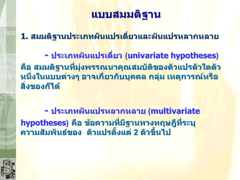 แบบสมมติฐาน 1. สมมติฐานประเภทผันแปรเดี่ยวและผันแปรหลากหลาย - ประเภทผันแปรเดี่ยว (univariate hypotheses) คือ สมมติฐานที่มุ่งพรรณนาคุณสมบัติของตัวแปรตัว