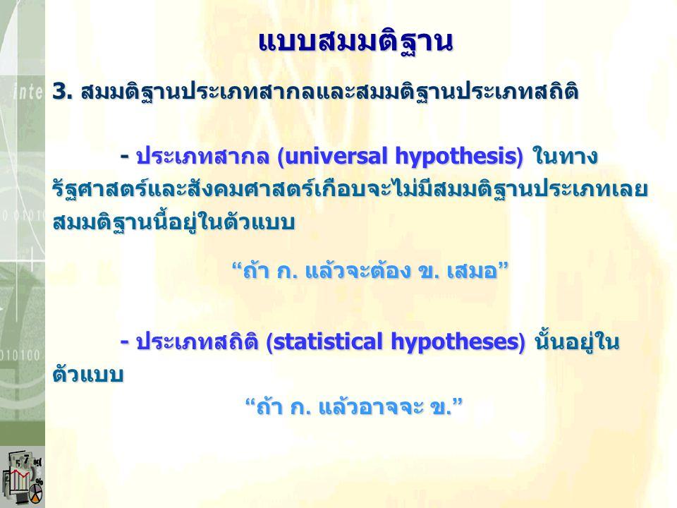 3. สมมติฐานประเภทสากลและสมมติฐานประเภทสถิติ - ประเภทสากล (universal hypothesis) ในทาง รัฐศาสตร์และสังคมศาสตร์เกือบจะไม่มีสมมติฐานประเภทเลย สมมติฐานนี้