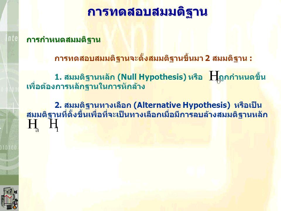 การกำหนดสมมติฐาน การทดสอบสมมติฐานจะตั้งสมมติฐานขึ้นมา 2 สมมติฐาน : 1. สมมติฐานหลัก (Null Hypothesis) หรือ ถูกกำหนดขึ้น เพื่อต้องการหลักฐานในการหักล้าง