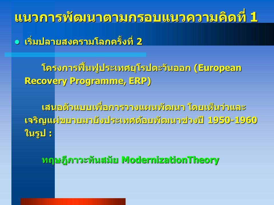แนวการพัฒนาตามกรอบแนวความคิดที่ 1 เริ่มปลายสงครามโลกครั้งที่ 2 เริ่มปลายสงครามโลกครั้งที่ 2 โครงการฟื้นฟูประเทศยุโรปตะวันออก (European Recovery Programme, ERP) เสนอตัวแบบเพื่อการวางแผนพัฒนา โดยเห็นว่าและ เจริญแผ่ขยายมายังประเทศด้อยพัฒนาช่วงปี 1950-1960 ในรูป : ทฤษฎีภาวะทันสมัย ModernizationTheory