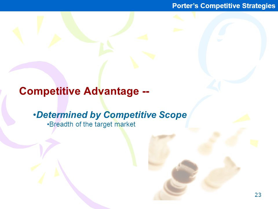 23 Porter's Competitive Strategies Competitive Advantage -- Determined by Competitive Scope Breadth of the target market