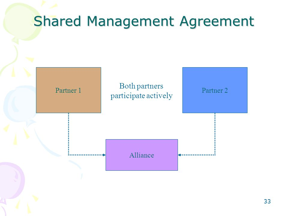 33 Shared Management Agreement Partner 1Partner 2 Alliance Both partners participate actively